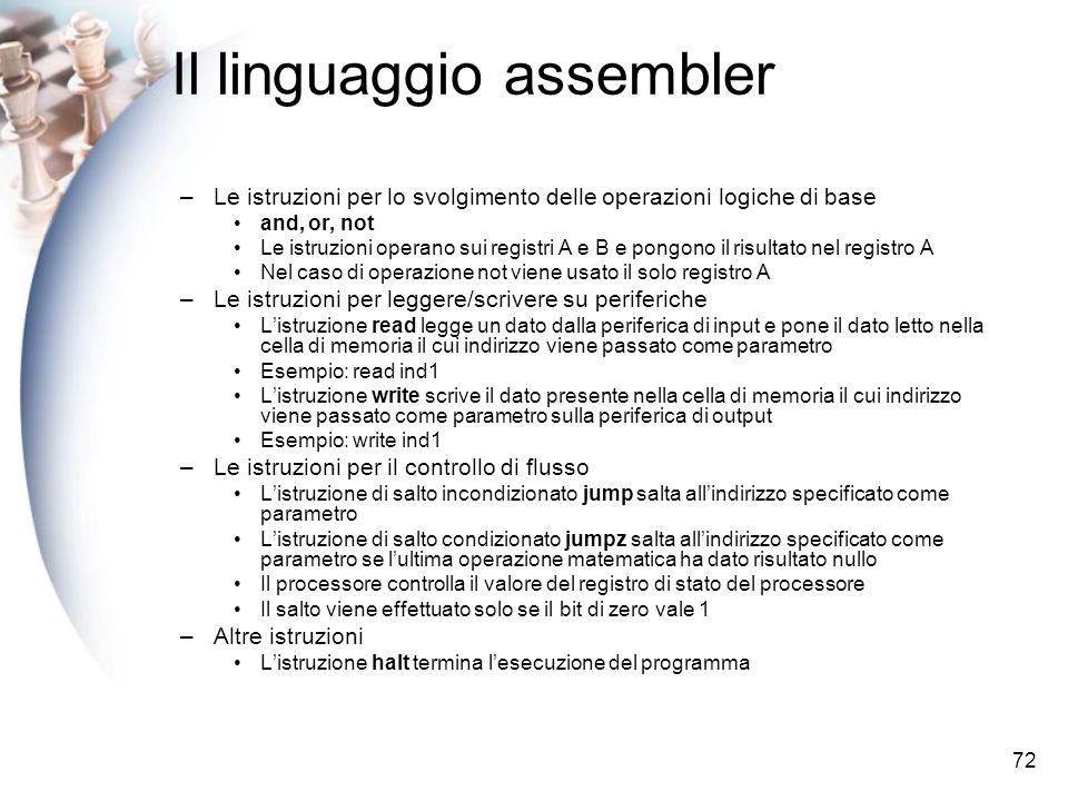 72 Il linguaggio assembler –Le istruzioni per lo svolgimento delle operazioni logiche di base and, or, not Le istruzioni operano sui registri A e B e