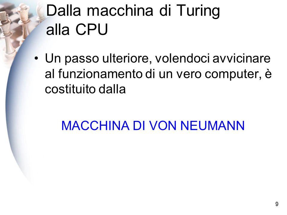 9 Dalla macchina di Turing alla CPU Un passo ulteriore, volendoci avvicinare al funzionamento di un vero computer, è costituito dalla MACCHINA DI VON