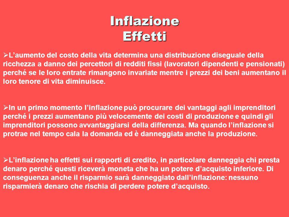 Inflazione Effetti Laumento del costo della vita determina una distribuzione diseguale della ricchezza a danno dei percettori di redditi fissi (lavora