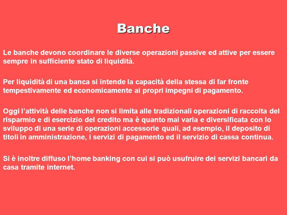 Banche Le banche devono coordinare le diverse operazioni passive ed attive per essere sempre in sufficiente stato di liquidità. Per liquidità di una b