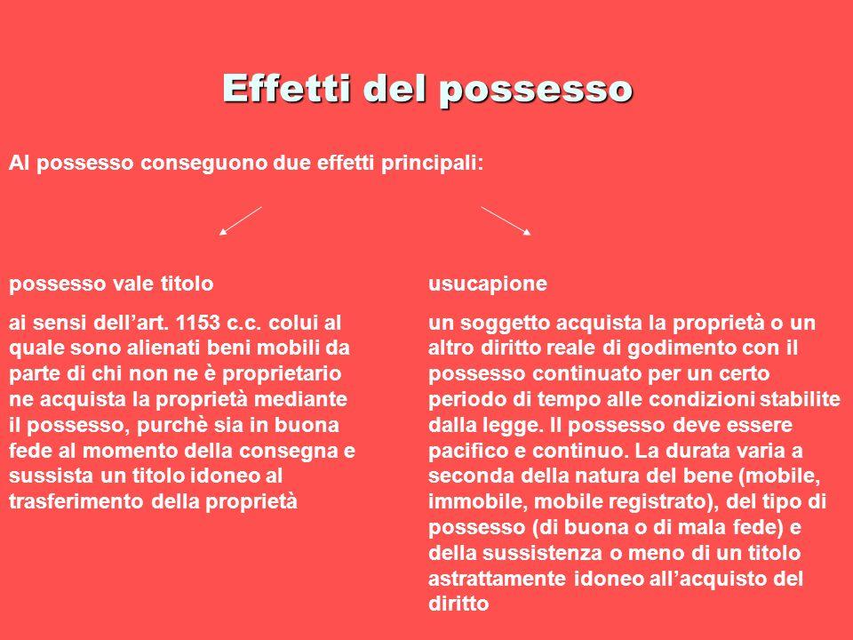 Effetti del possesso Al possesso conseguono due effetti principali: possesso vale titolo ai sensi dellart. 1153 c.c. colui al quale sono alienati beni
