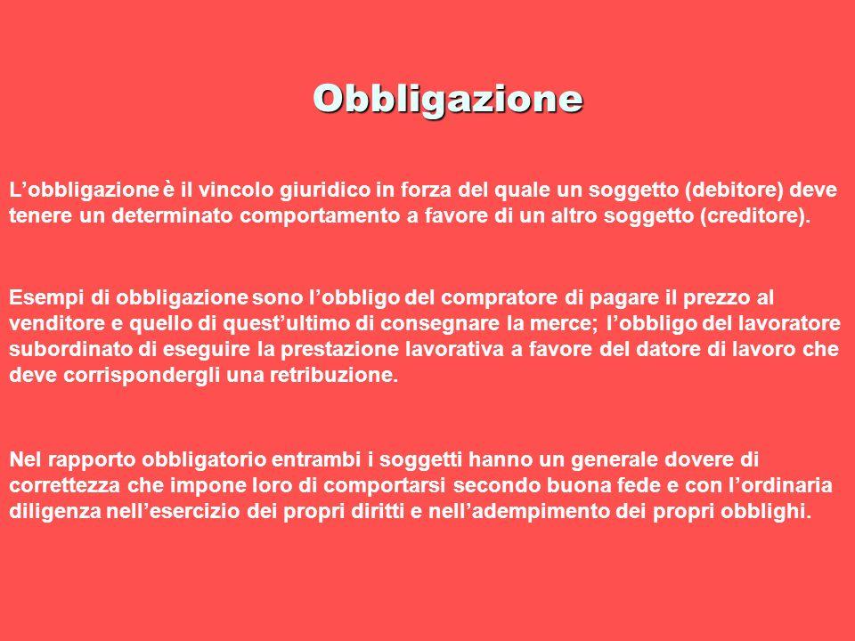 Obbligazione Lobbligazione è il vincolo giuridico in forza del quale un soggetto (debitore) deve tenere un determinato comportamento a favore di un al
