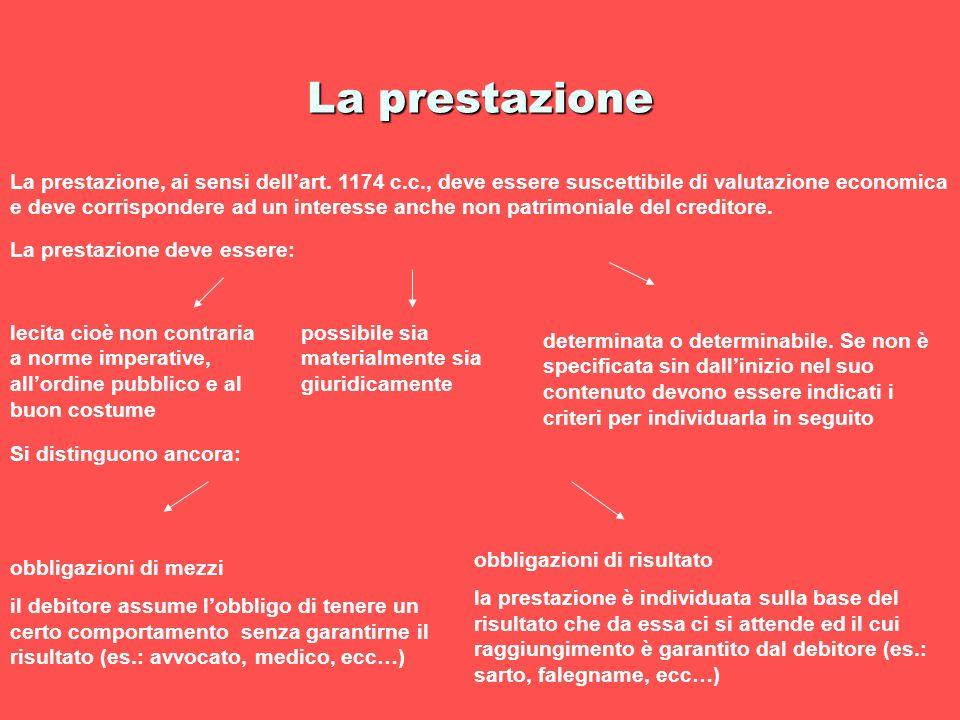 La prestazione La prestazione, ai sensi dellart. 1174 c.c., deve essere suscettibile di valutazione economica e deve corrispondere ad un interesse anc