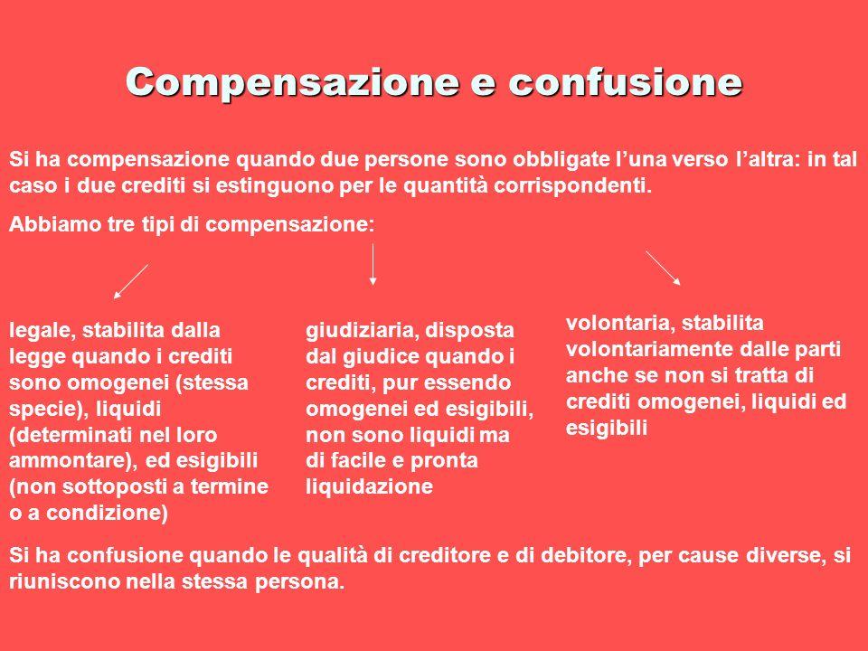 Compensazione e confusione Si ha compensazione quando due persone sono obbligate luna verso laltra: in tal caso i due crediti si estinguono per le qua
