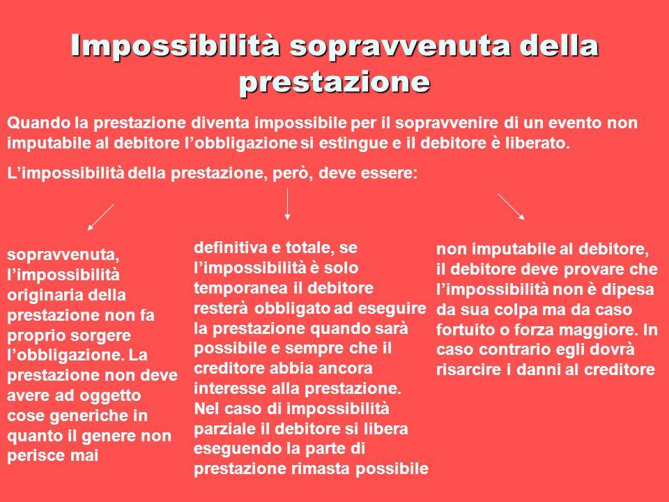 Impossibilità sopravvenuta della prestazione Quando la prestazione diventa impossibile per il sopravvenire di un evento non imputabile al debitore lob