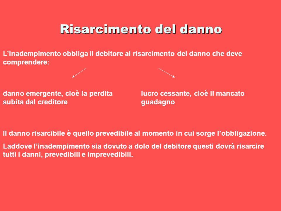 Risarcimento del danno Linadempimento obbliga il debitore al risarcimento del danno che deve comprendere: danno emergente, cioè la perdita subita dal