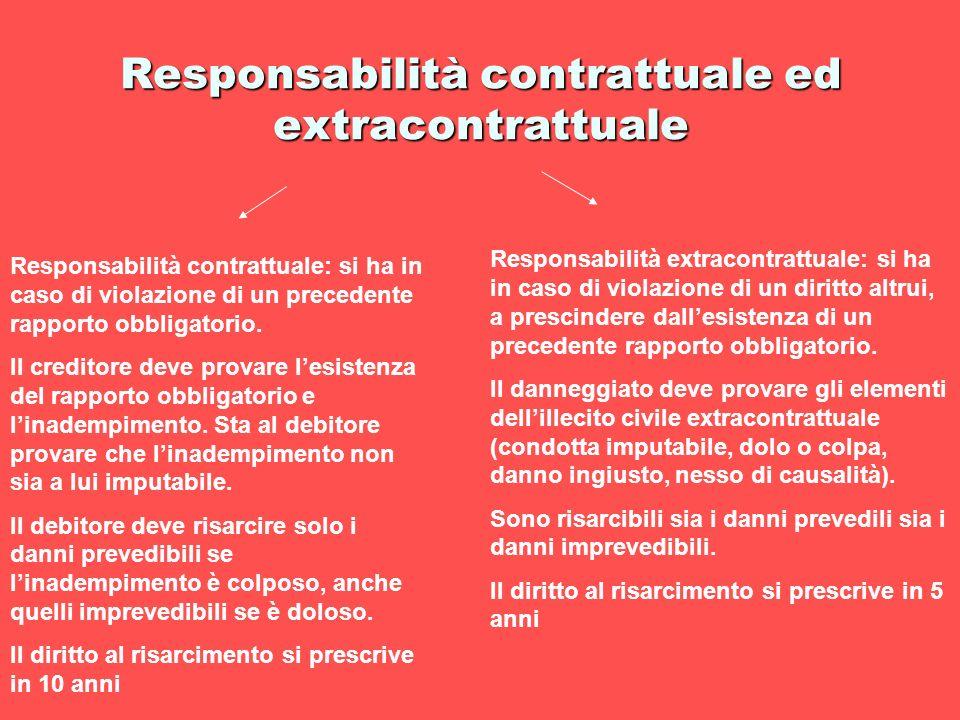 Responsabilità contrattuale ed extracontrattuale Responsabilità contrattuale: si ha in caso di violazione di un precedente rapporto obbligatorio. Il c