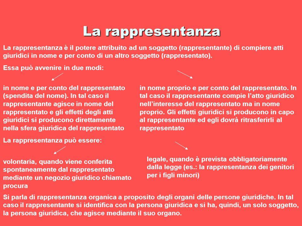 La rappresentanza La rappresentanza è il potere attribuito ad un soggetto (rappresentante) di compiere atti giuridici in nome e per conto di un altro