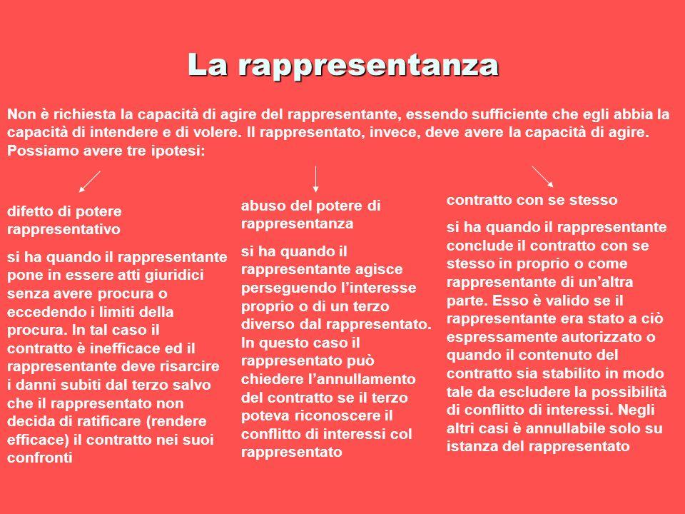 La rappresentanza Non è richiesta la capacità di agire del rappresentante, essendo sufficiente che egli abbia la capacità di intendere e di volere. Il