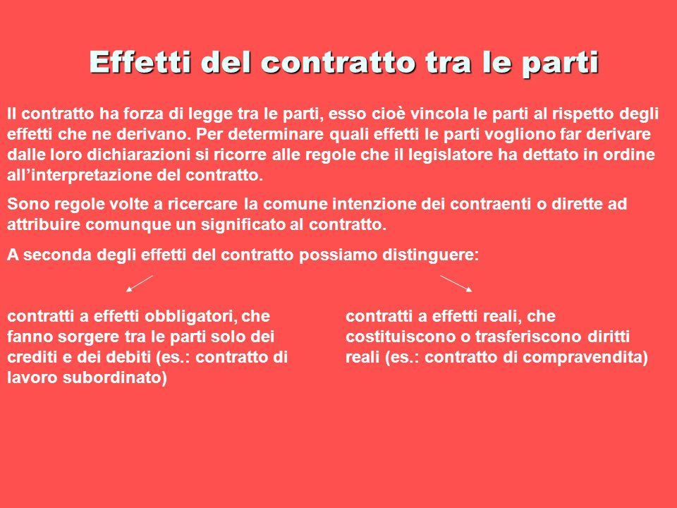 Effetti del contratto tra le parti Il contratto ha forza di legge tra le parti, esso cioè vincola le parti al rispetto degli effetti che ne derivano.