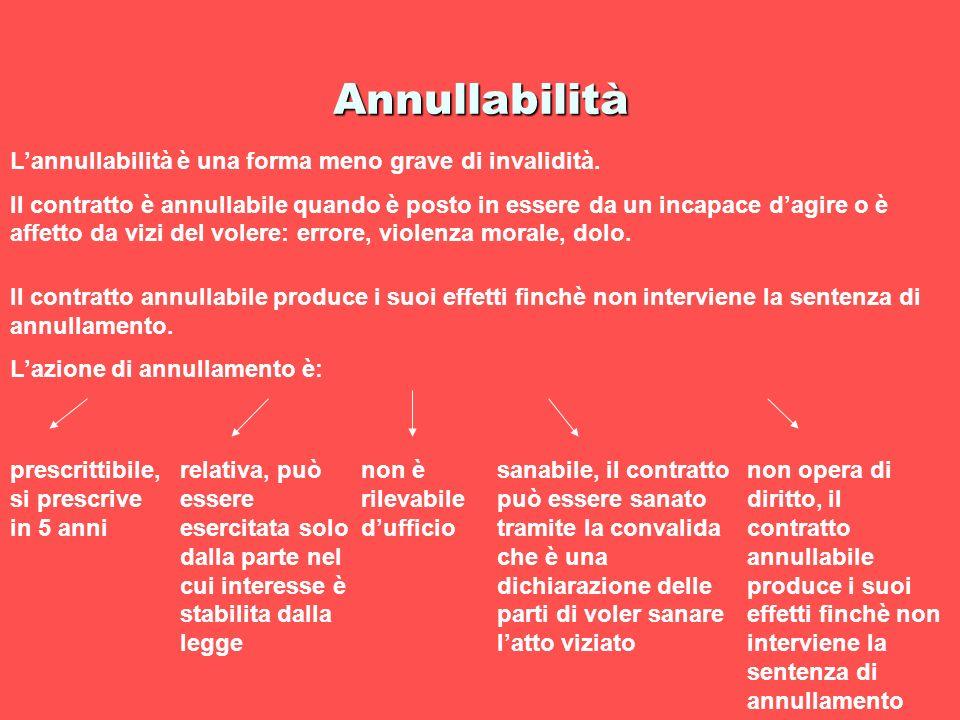 Annullabilità Lannullabilità è una forma meno grave di invalidità. Il contratto è annullabile quando è posto in essere da un incapace dagire o è affet