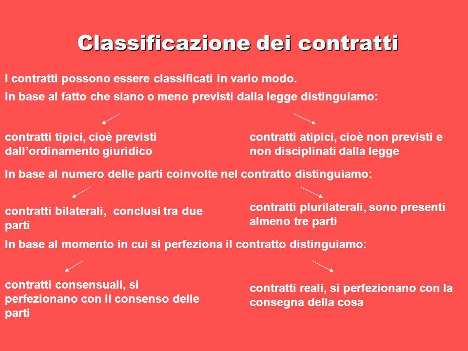 Classificazione dei contratti I contratti possono essere classificati in vario modo. In base al fatto che siano o meno previsti dalla legge distinguia