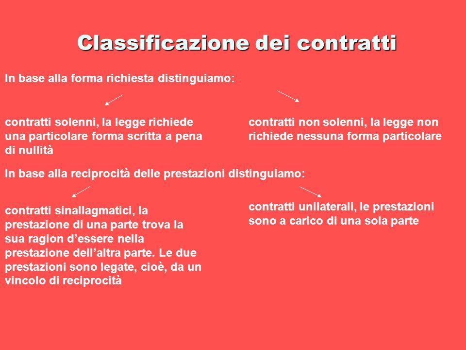 Classificazione dei contratti In base alla forma richiesta distinguiamo: contratti solenni, la legge richiede una particolare forma scritta a pena di