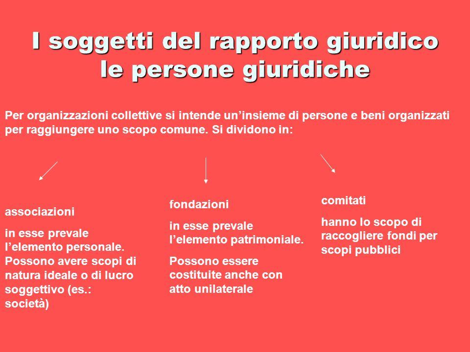 I soggetti del rapporto giuridico le persone giuridiche Per organizzazioni collettive si intende uninsieme di persone e beni organizzati per raggiunge