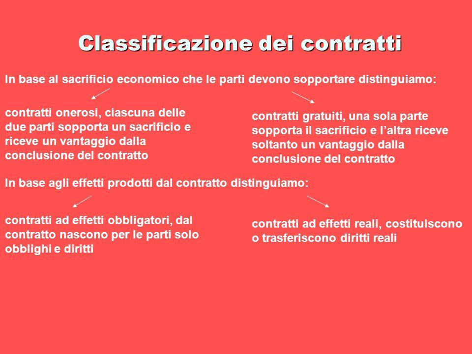 Classificazione dei contratti In base al sacrificio economico che le parti devono sopportare distinguiamo: contratti onerosi, ciascuna delle due parti