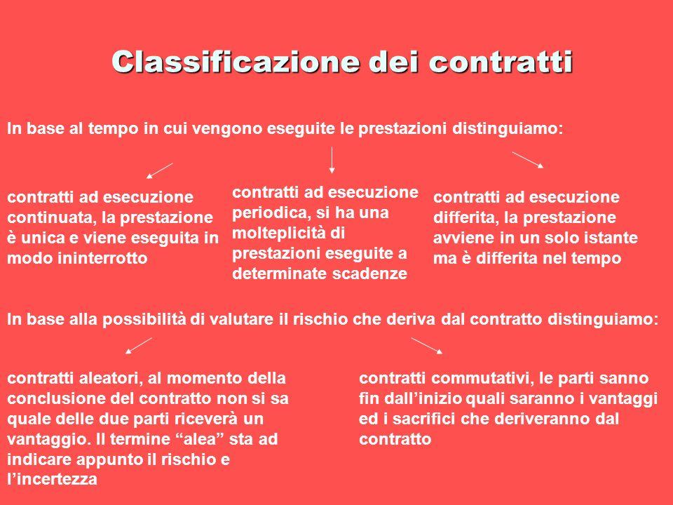 Classificazione dei contratti In base al tempo in cui vengono eseguite le prestazioni distinguiamo: contratti ad esecuzione continuata, la prestazione