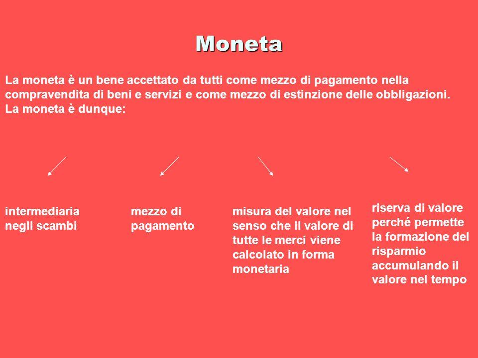 Moneta La moneta è un bene accettato da tutti come mezzo di pagamento nella compravendita di beni e servizi e come mezzo di estinzione delle obbligazi