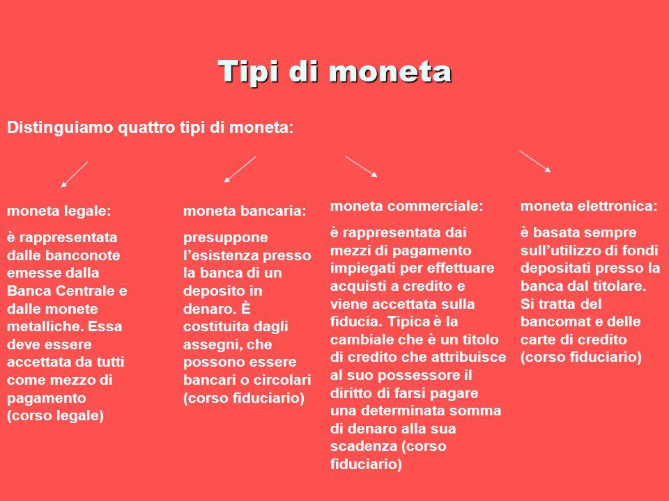 Tipi di moneta Distinguiamo quattro tipi di moneta: moneta legale: è rappresentata dalle banconote emesse dalla Banca Centrale e dalle monete metallic