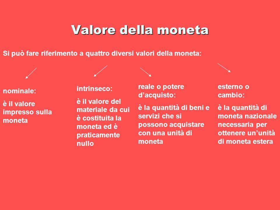 Valore della moneta Si può fare riferimento a quattro diversi valori della moneta: nominale: è il valore impresso sulla moneta intrinseco: è il valore