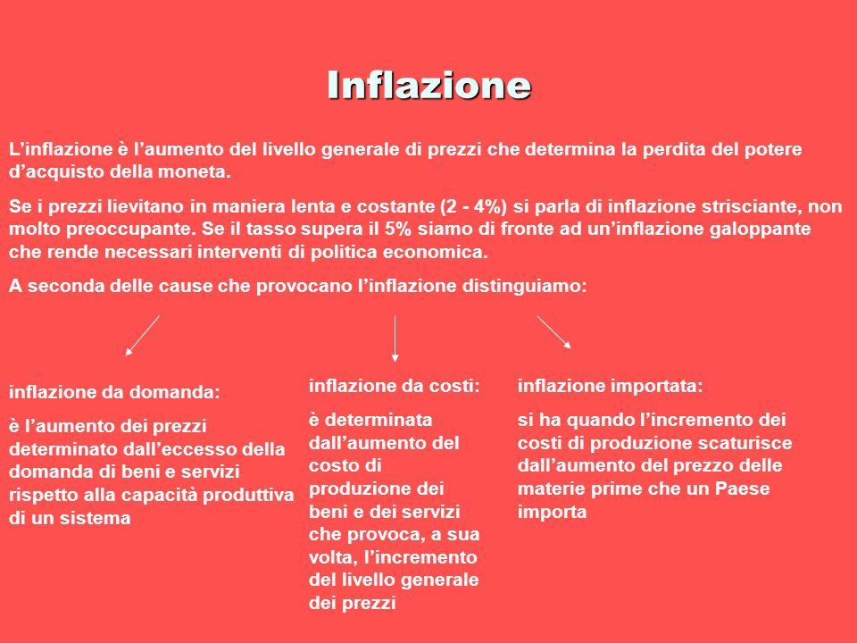 Inflazione Linflazione è laumento del livello generale di prezzi che determina la perdita del potere dacquisto della moneta. Se i prezzi lievitano in
