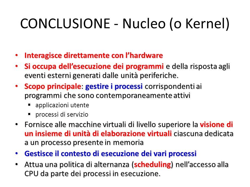 CONCLUSIONE - Nucleo (o Kernel) Interagisce direttamente con lhardware Interagisce direttamente con lhardware Si occupa dellesecuzione dei programmi e della risposta agli eventi esterni generati dalle unità periferiche.
