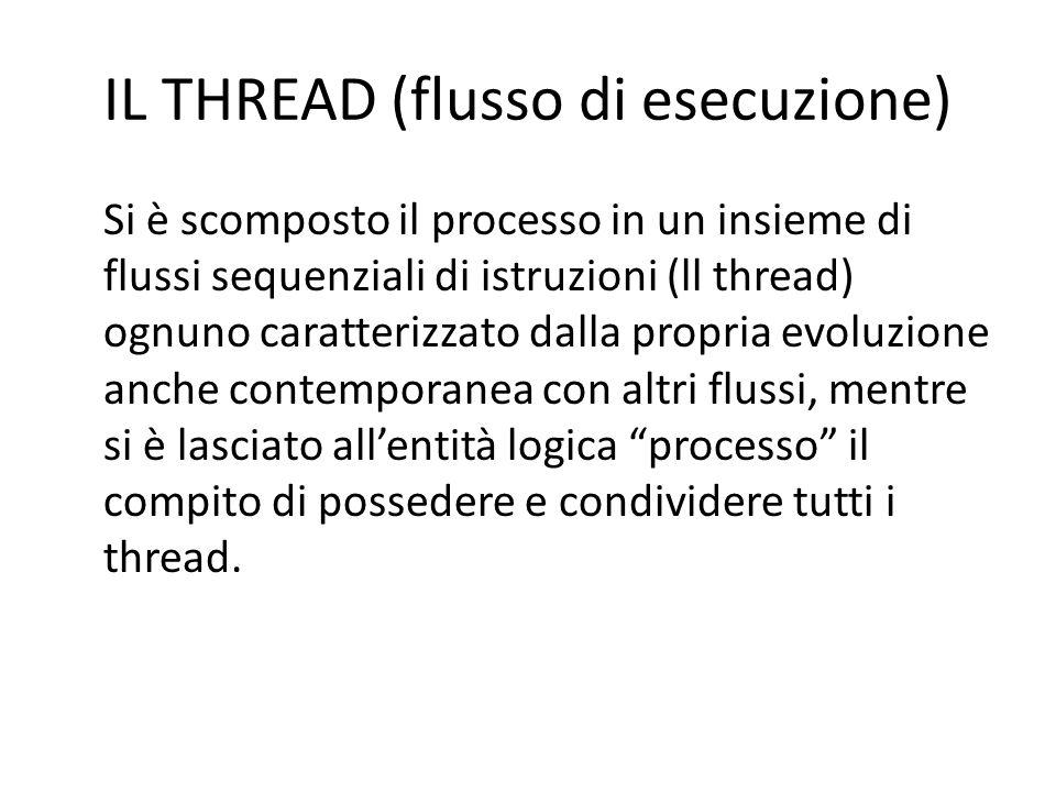 IL THREAD (flusso di esecuzione) Si è scomposto il processo in un insieme di flussi sequenziali di istruzioni (ll thread) ognuno caratterizzato dalla propria evoluzione anche contemporanea con altri flussi, mentre si è lasciato allentità logica processo il compito di possedere e condividere tutti i thread.