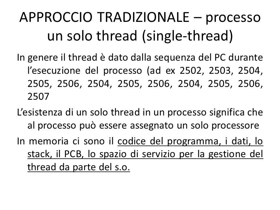 APPROCCIO TRADIZIONALE – processo un solo thread (single-thread) In genere il thread è dato dalla sequenza del PC durante lesecuzione del processo (ad ex 2502, 2503, 2504, 2505, 2506, 2504, 2505, 2506, 2504, 2505, 2506, 2507 Lesistenza di un solo thread in un processo significa che al processo può essere assegnato un solo processore In memoria ci sono il codice del programma, i dati, lo stack, il PCB, lo spazio di servizio per la gestione del thread da parte del s.o.