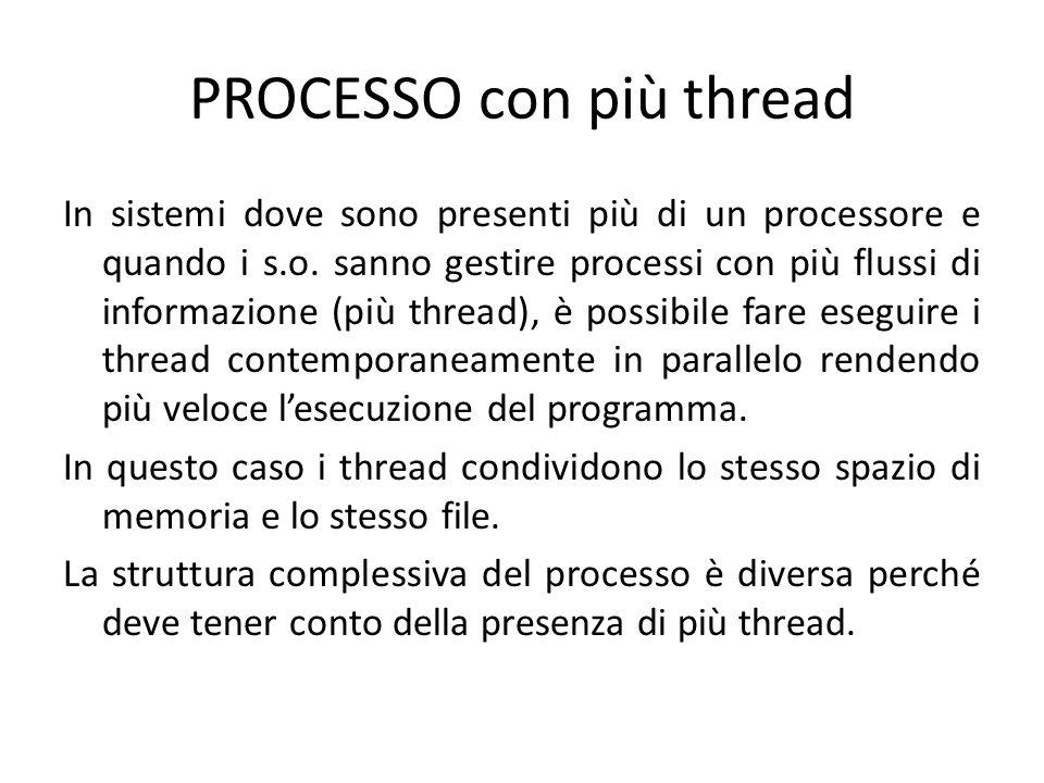 PROCESSO con più thread In sistemi dove sono presenti più di un processore e quando i s.o.