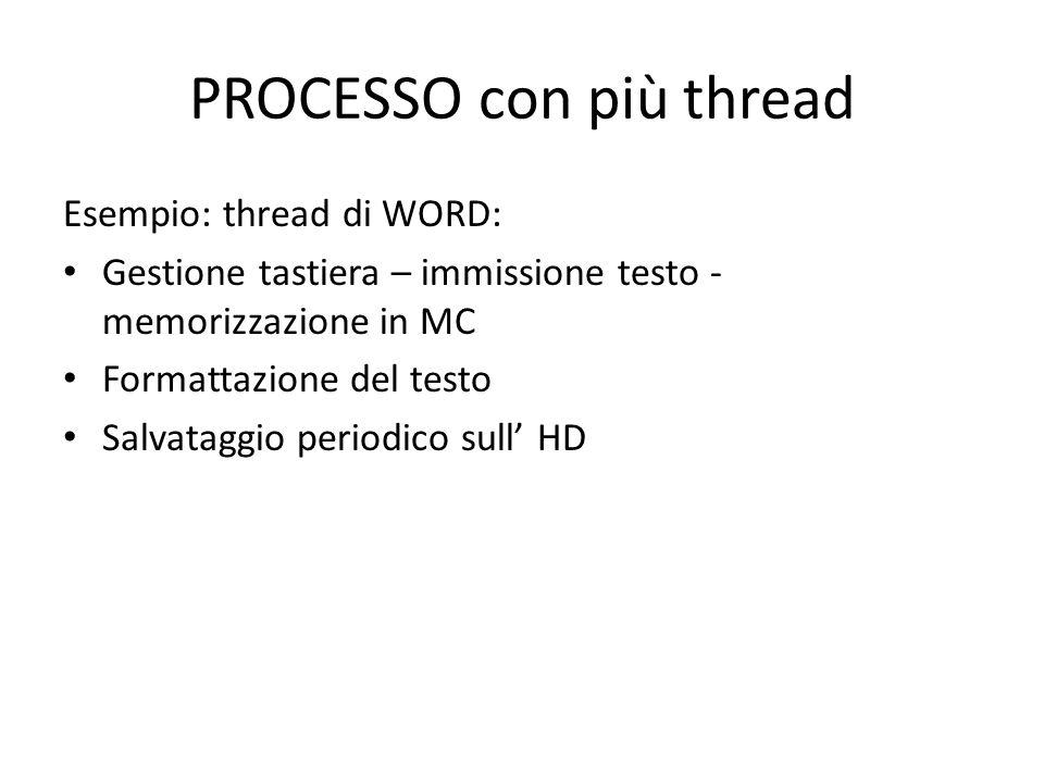 PROCESSO con più thread Esempio: thread di WORD: Gestione tastiera – immissione testo - memorizzazione in MC Formattazione del testo Salvataggio periodico sull HD