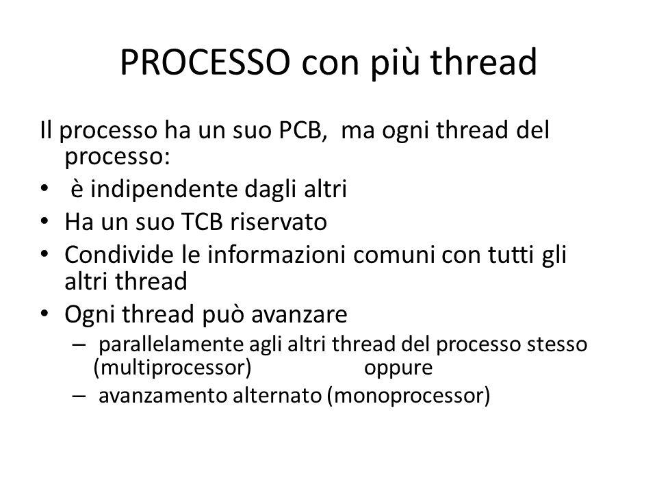 PROCESSO con più thread Il processo ha un suo PCB, ma ogni thread del processo: è indipendente dagli altri Ha un suo TCB riservato Condivide le informazioni comuni con tutti gli altri thread Ogni thread può avanzare – parallelamente agli altri thread del processo stesso (multiprocessor) oppure – avanzamento alternato (monoprocessor)