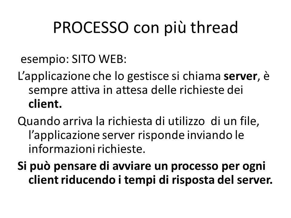 PROCESSO con più thread esempio: SITO WEB: Lapplicazione che lo gestisce si chiama server, è sempre attiva in attesa delle richieste dei client.