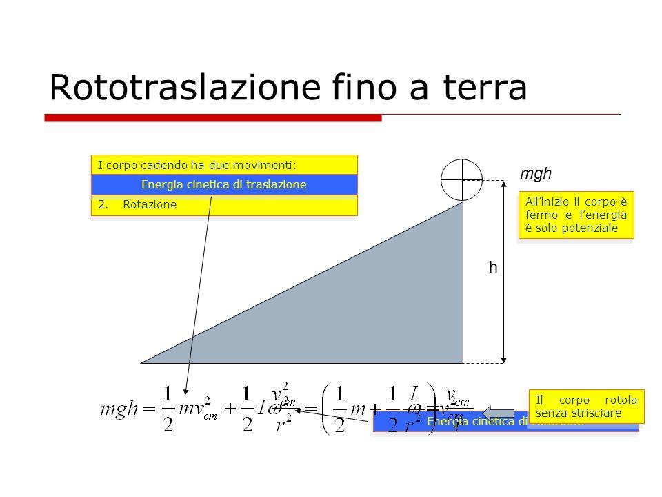 Rototraslazione fino a terra h mgh Allinizio il corpo è fermo e lenergia è solo potenziale I corpo cadendo ha due movimenti: 1.Traslazione 2.Rotazione