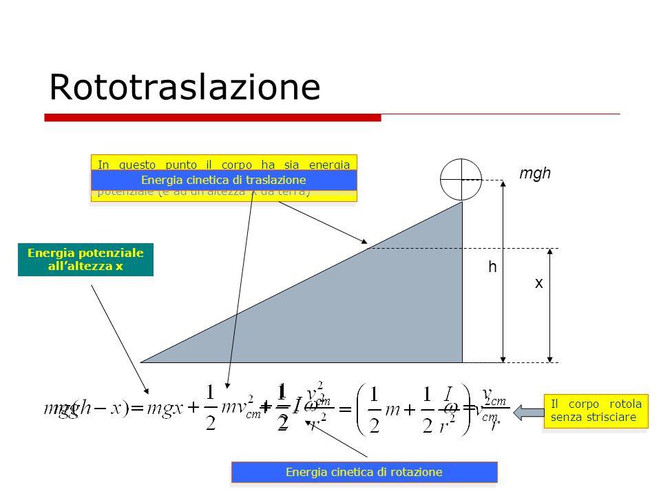 Rototraslazione h mgh In questo punto il corpo ha sia energia cinetica (traslazione + rotazione) sia energia potenziale (è ad unaltezza x da terra) En