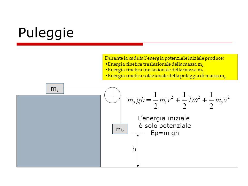 Puleggie m2m2 m1m1 h Lenergia iniziale è solo potenziale Ep=m 2 gh Durante la caduta lenergia potenziale iniziale produce: Energia cinetica traslazion