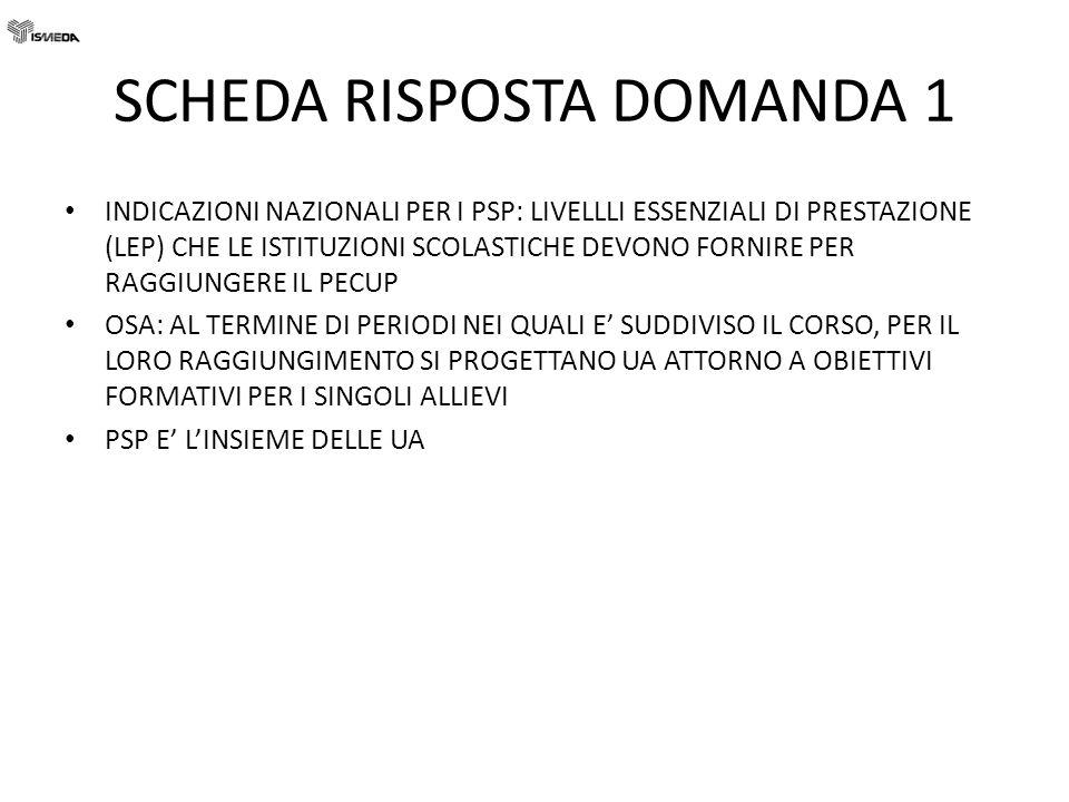 SCHEDA RISPOSTE DOMANDA 10 ART 25 DLVO 165/2001 1.