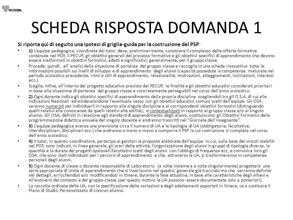 SCHEDA RISPOSTE DOMANDA 7 4.