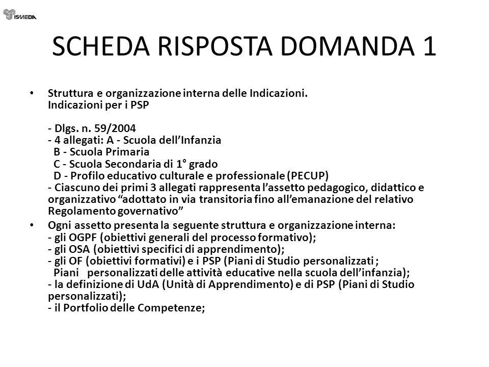 SCHEDA RISPOSTA DOMANDA 1 Struttura e organizzazione interna delle Indicazioni. Indicazioni per i PSP - Dlgs. n. 59/2004 - 4 allegati: A - Scuola dell