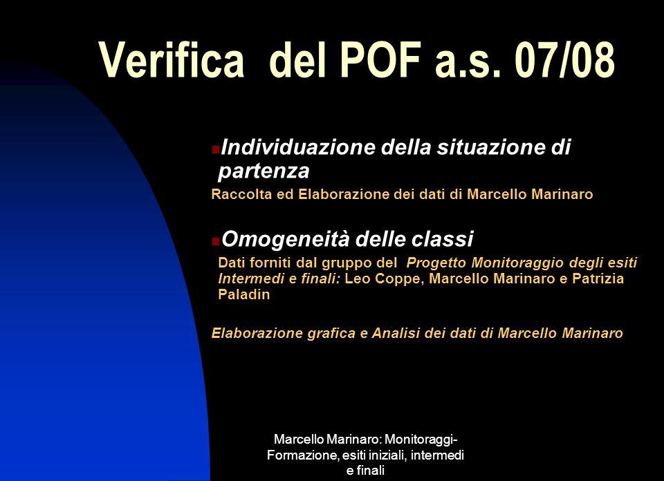 Marcello Marinaro: Monitoraggi- Formazione, esiti iniziali, intermedi e finali Verifica del POF a.s. 07/08 Individuazione della situazione di partenza