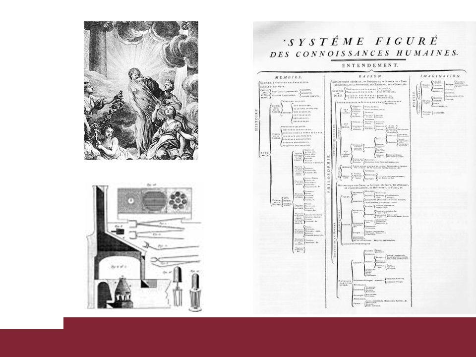Ordine enciclopedico e supporto materiale Lordine enciclopedico, dunque, fornisce unorganizzazione (per quanto arbitraria) allinsieme della conoscenza umana.