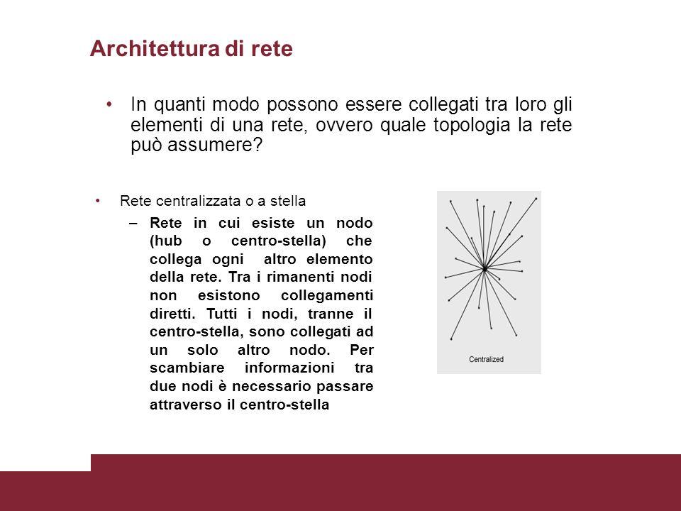 Architettura di rete In quanti modo possono essere collegati tra loro gli elementi di una rete, ovvero quale topologia la rete può assumere.