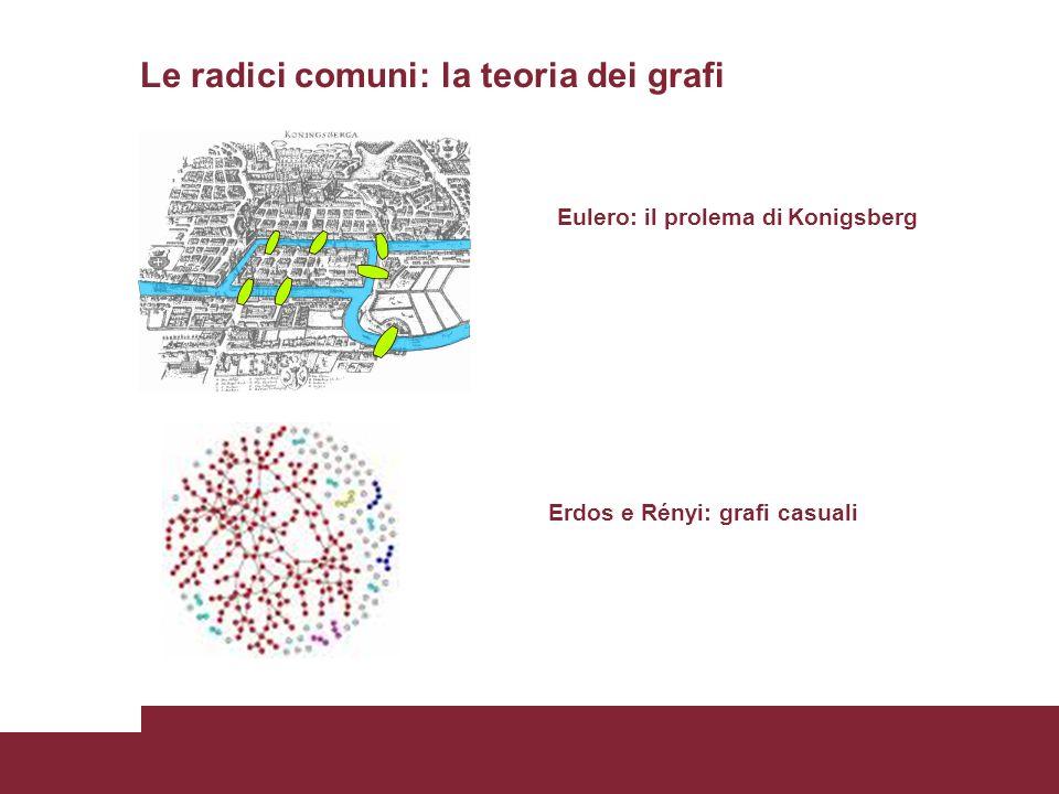 Le radici comuni: la teoria dei grafi Eulero: il prolema di Konigsberg Erdos e Rényi: grafi casuali