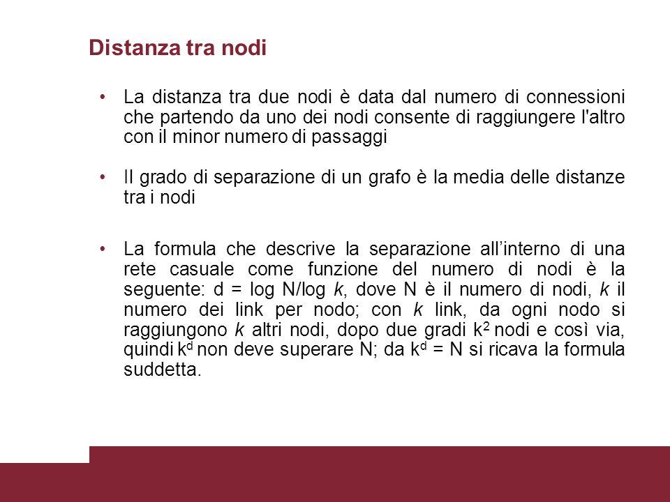 La distanza tra due nodi è data dal numero di connessioni che partendo da uno dei nodi consente di raggiungere l altro con il minor numero di passaggi Il grado di separazione di un grafo è la media delle distanze tra i nodi La formula che descrive la separazione allinterno di una rete casuale come funzione del numero di nodi è la seguente: d = log N/log k, dove N è il numero di nodi, k il numero dei link per nodo; con k link, da ogni nodo si raggiungono k altri nodi, dopo due gradi k 2 nodi e così via, quindi k d non deve superare N; da k d = N si ricava la formula suddetta.