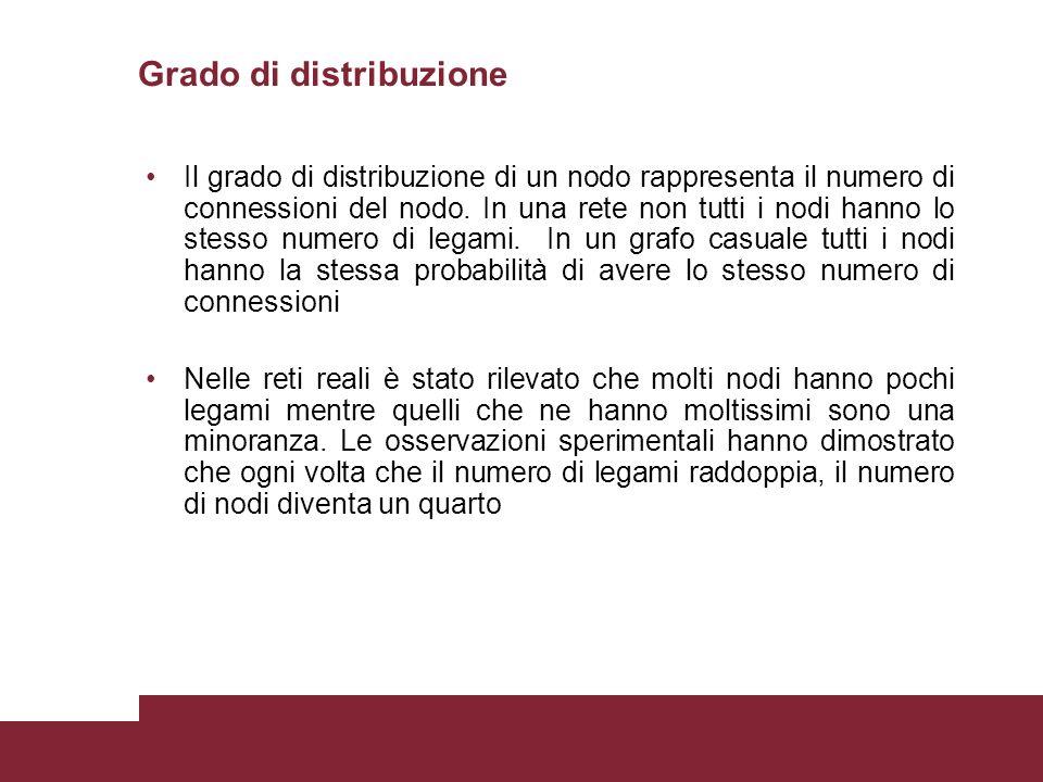 Grado di distribuzione Il grado di distribuzione di un nodo rappresenta il numero di connessioni del nodo.