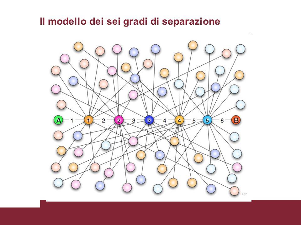 Il modello dei sei gradi di separazione