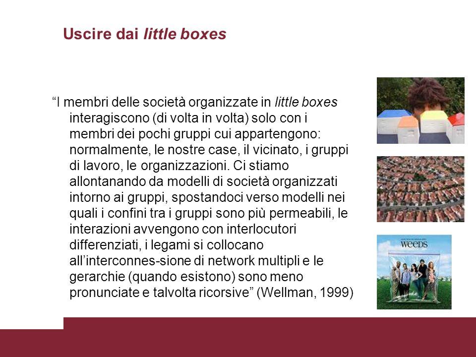 Uscire dai little boxes I membri delle società organizzate in little boxes interagiscono (di volta in volta) solo con i membri dei pochi gruppi cui appartengono: normalmente, le nostre case, il vicinato, i gruppi di lavoro, le organizzazioni.