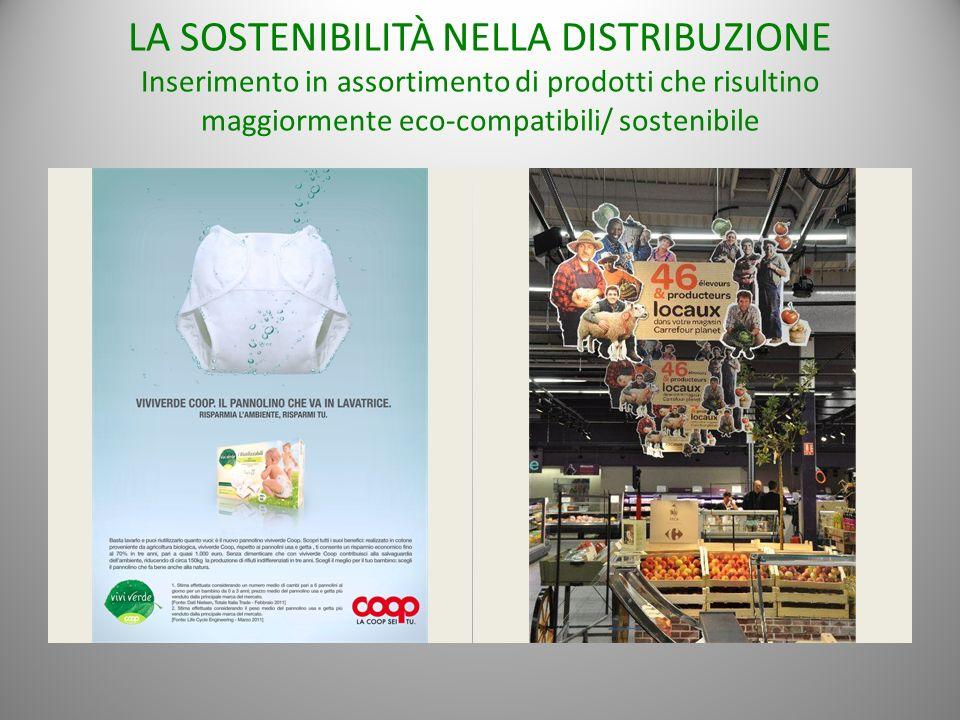 LA SOSTENIBILITÀ NELLA DISTRIBUZIONE Inserimento in assortimento di prodotti che risultino maggiormente eco-compatibili/ sostenibile Individualità Soc