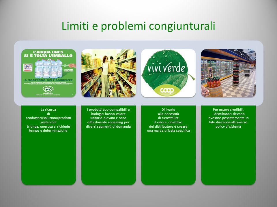 Limiti e problemi congiunturali La ricerca di produttori/soluzioni/prodotti sostenibili è lunga, onerosa e richiede tempo e determinazione I prodotti