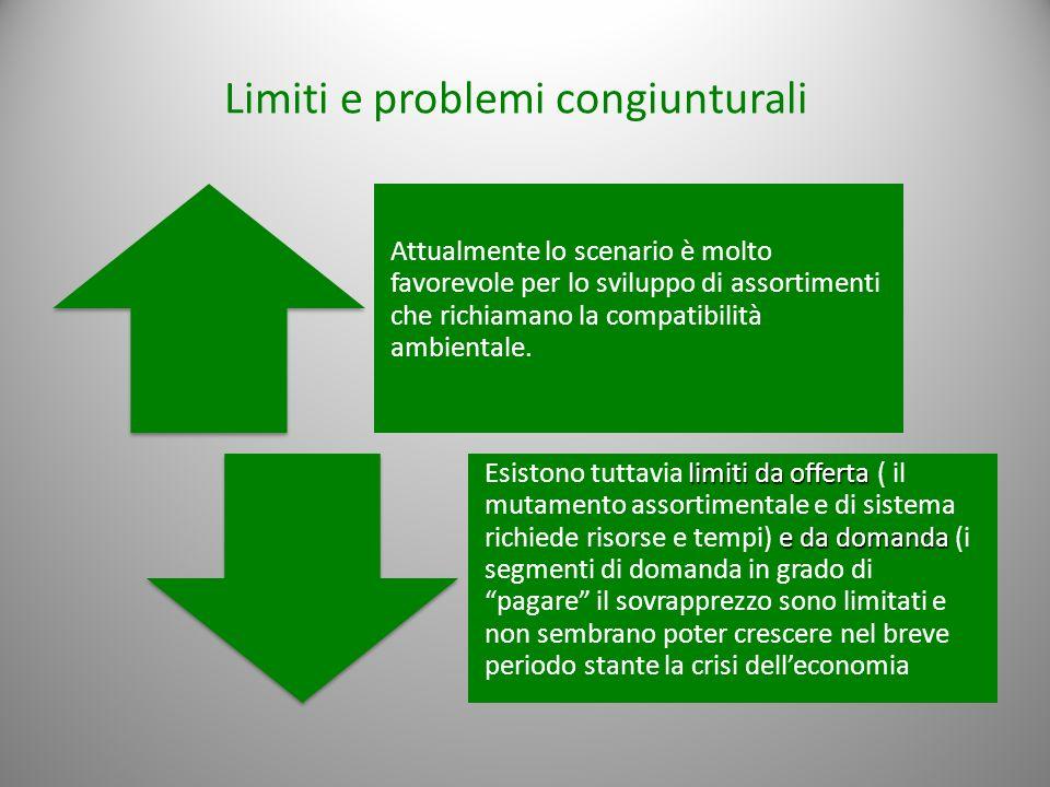 Limiti e problemi congiunturali Attualmente lo scenario è molto favorevole per lo sviluppo di assortimenti che richiamano la compatibilità ambientale.