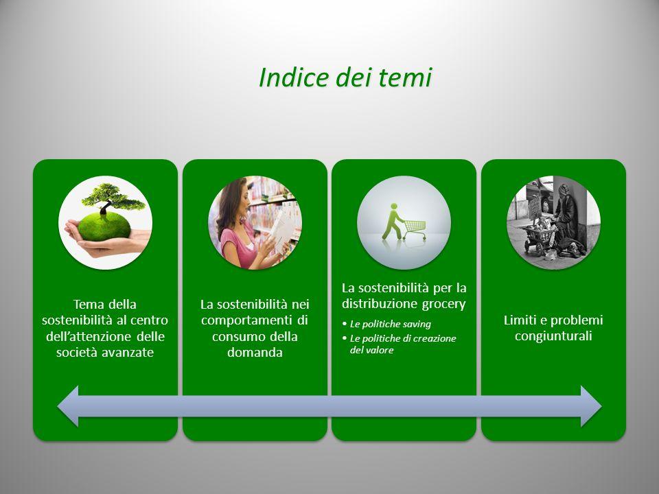 Tema della sostenibilità al centro dellattenzione delle società avanzate La sostenibilità nei comportamenti di consumo della domanda La sostenibilità