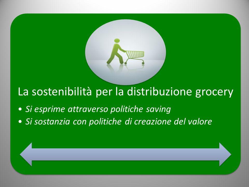 La sostenibilità per la distribuzione grocery Si esprime attraverso politiche saving Si sostanzia con politiche di creazione del valore